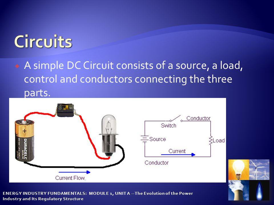 ENERGY INDUSTRY FUNDAMENTALS: MODULE 1, UNIT A --The Evolution of the Power Industry and Its Regulatory Structure  A simple DC Circuit consists of a source, a load, control and conductors connecting the three parts.