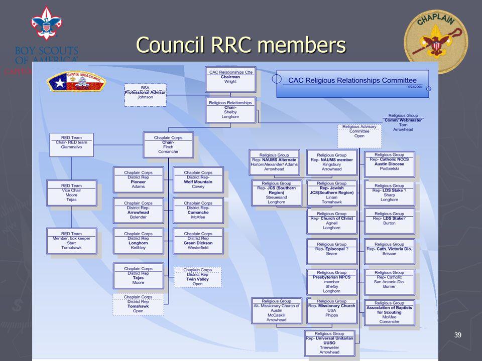 CAC Fast Start Chaplain Training39 Council RRC members