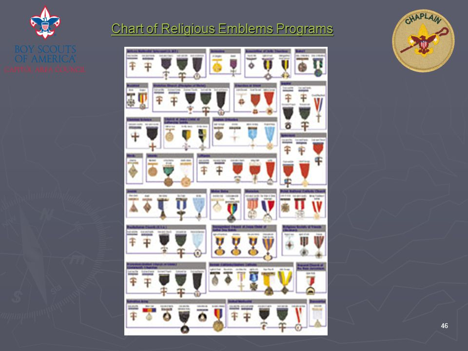CAC Fast Start Chaplain Training46 Chart of Religious Emblems Programs Chart of Religious Emblems Programs