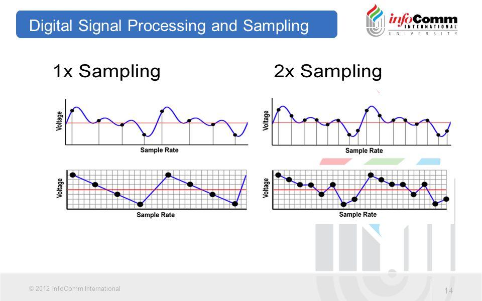 14 © 2012 InfoComm International Digital Signal Processing and Sampling