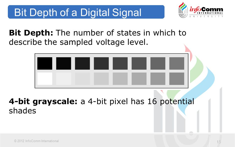 15 © 2012 InfoComm International Bit Depth of a Digital Signal Bit Depth: The number of states in which to describe the sampled voltage level.