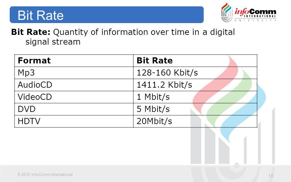 16 © 2012 InfoComm International Bit Rate Bit Rate: Quantity of information over time in a digital signal stream FormatBit Rate Mp3128-160 Kbit/s AudioCD1411.2 Kbit/s VideoCD1 Mbit/s DVD5 Mbit/s HDTV20Mbit/s