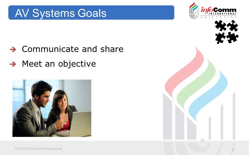 5 © 2012 InfoComm International AV Systems Goals  Communicate and share  Meet an objective