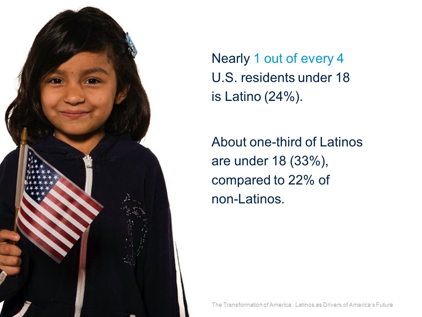 Nearly two-thirds (64%) of Latinos are native-born and more than one-third (36%) are foreign-born.