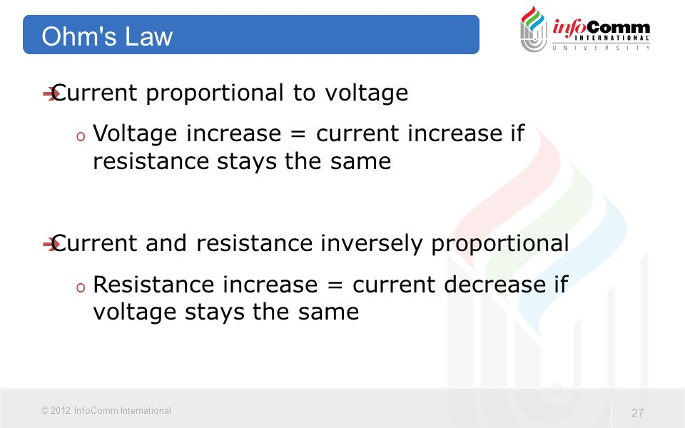 27 © 2012 InfoComm International Ohm s Law  Current proportional to voltage oVoltage increase = current increase if resistance stays the same  Current and resistance inversely proportional oResistance increase = current decrease if voltage stays the same