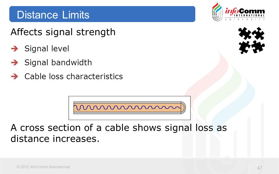 47 © 2012 InfoComm International Distance Limits Affects signal strength  Signal level  Signal bandwidth  Cable loss characteristics A cross section of a cable shows signal loss as distance increases.