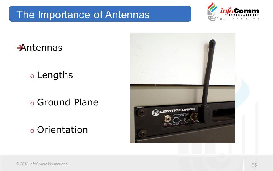 55 © 2012 InfoComm International The Importance of Antennas  Antennas o Lengths o Ground Plane o Orientation