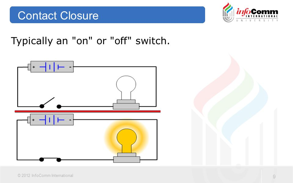 9 © 2012 InfoComm International Contact Closure Typically an on or off switch.