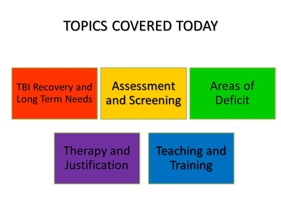 TOPICS COVERED TODAY TBI Recovery and Long Term Needs Areas of Deficit Assessment and Screening Therapy and Justification Teaching and Training