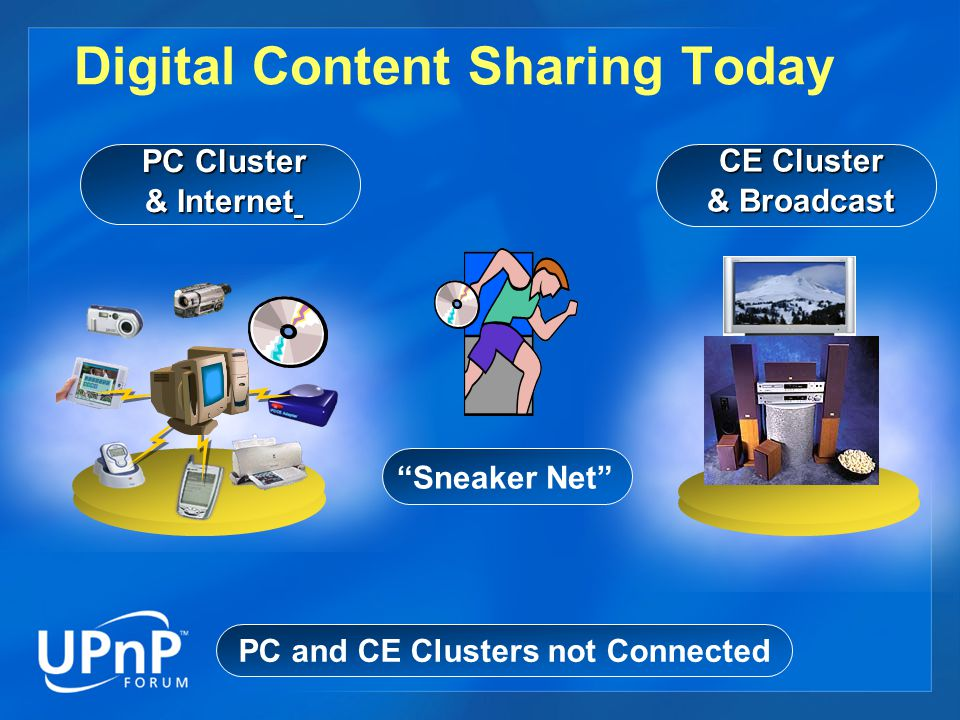 Digital Content Sharing Today PC Cluster & Internet CE Cluster & Broadcast PC and CE Clusters not Connected Sneaker Net