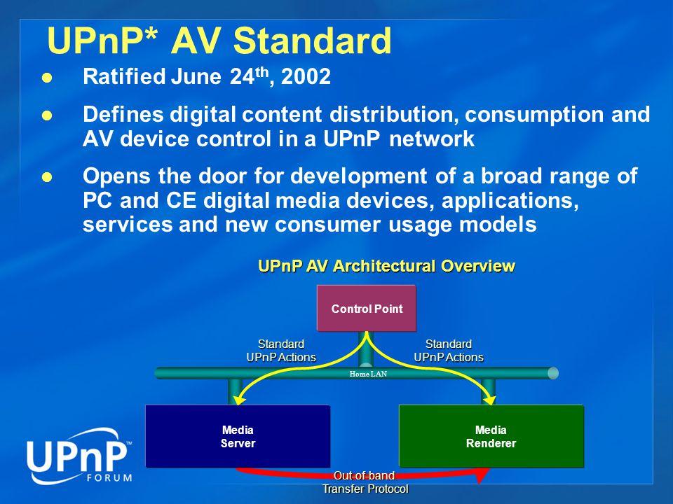 UPnP AV Usage Models and Application Examples Oak Technology Philips Intel Corporation