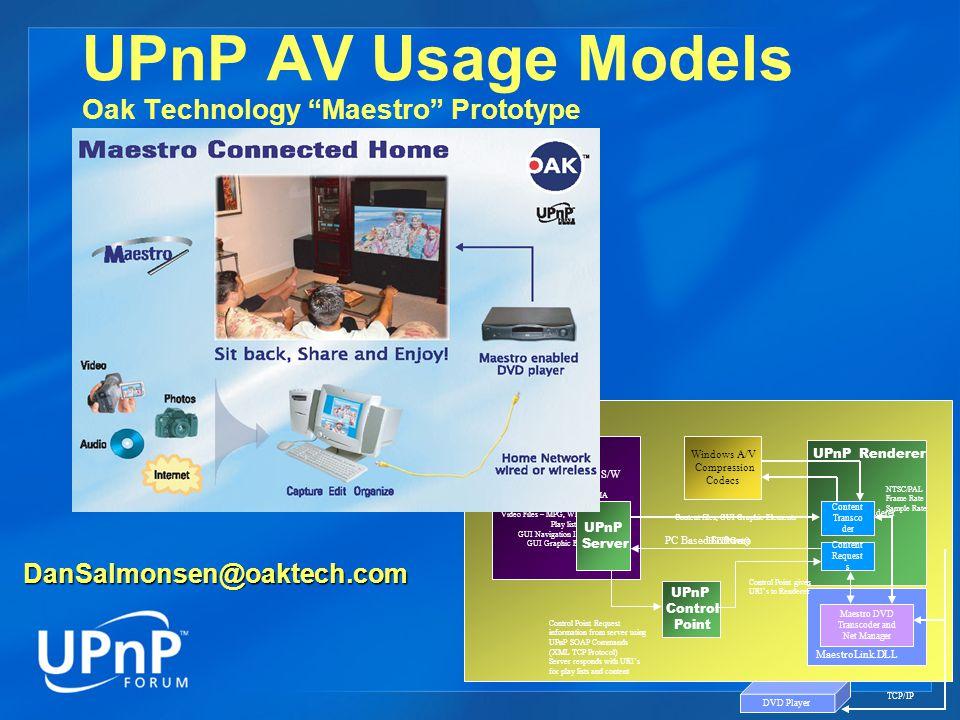 UPnP AV Usage Models Oak Technology Maestro Prototype DVD Player PC Based Software Media Management S/W Music Files – MP3, WMA Photo Files – JPG, TIFF, GIFF etc Video Files – MPG, WMV, DIVX, etc.
