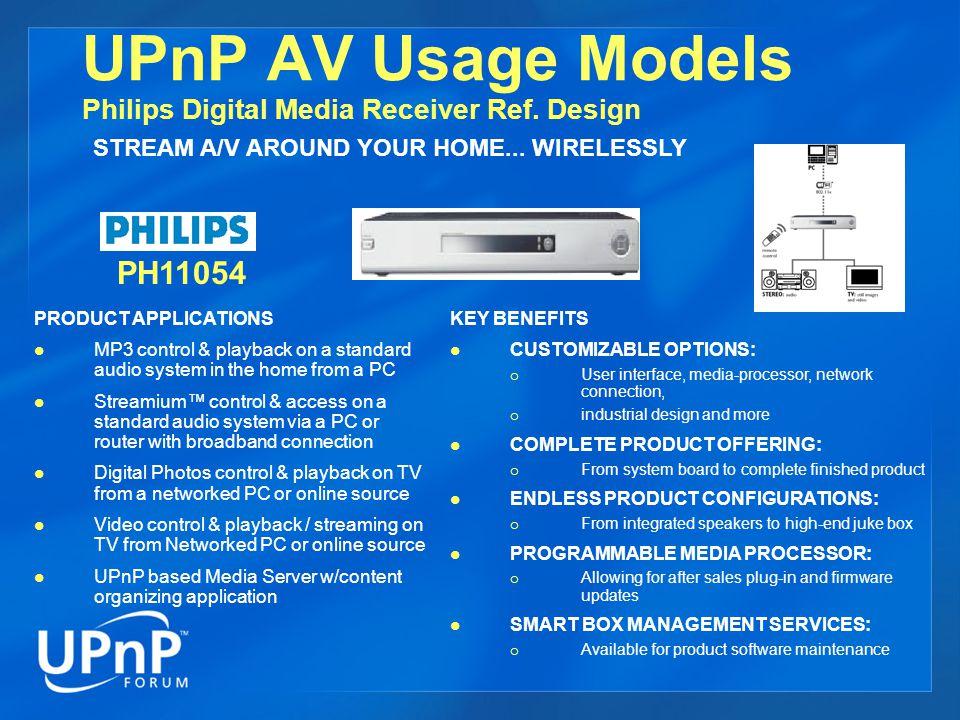 UPnP AV Usage Models Intel Extended Wireless PC Adaptor Ref.