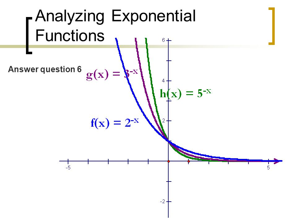 Analyzing Exponential Functions Answer question 6
