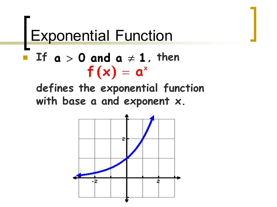 Exponential Function If, then defines the exponential function with base a and exponent x.