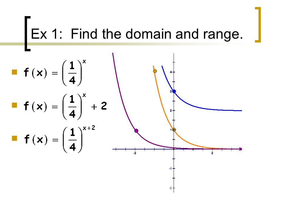 Ex 1: Find the domain and range.