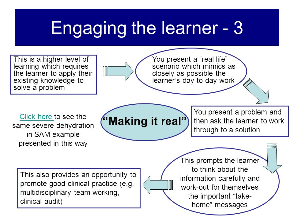 """Engaging the learner - 3 """"Making it real"""" This is a higher level of learning which requires the learner to apply their existing knowledge to solve a p"""