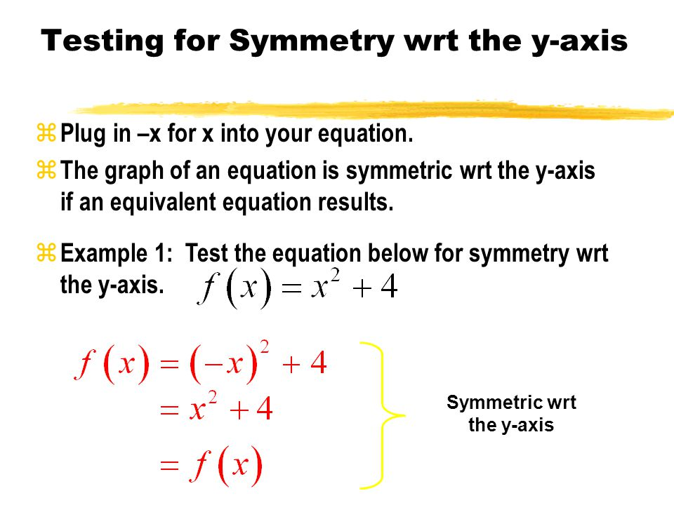 Testing for Symmetry wrt the y-axis z Plug in –x for x into your equation.