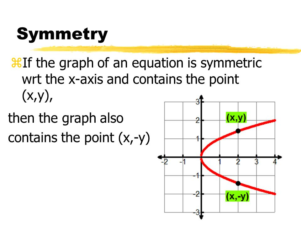 Symmetry zIf the graph of an equation is symmetric wrt the x-axis and contains the point (x,y), then the graph also contains the point (x,-y).