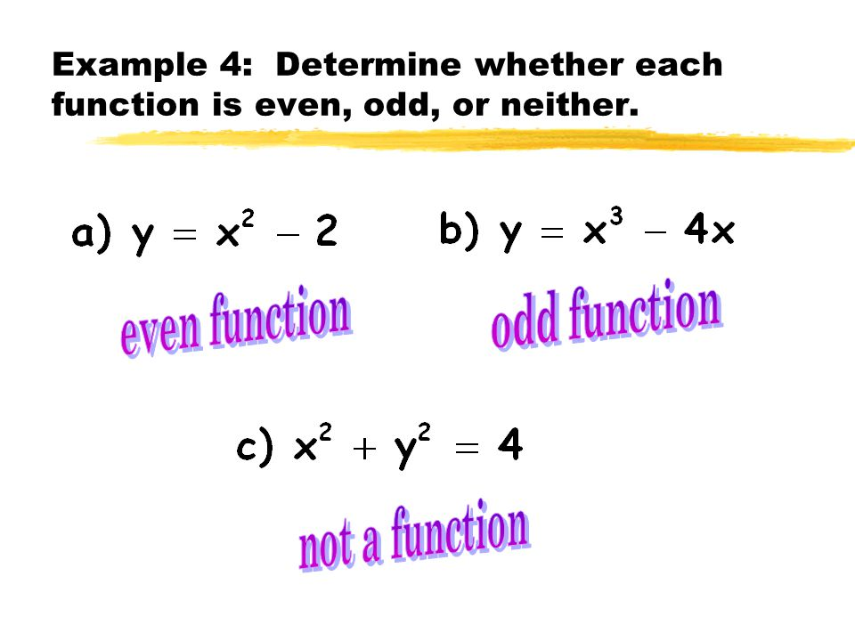 Example 4: Determine whether each function is even, odd, or neither.