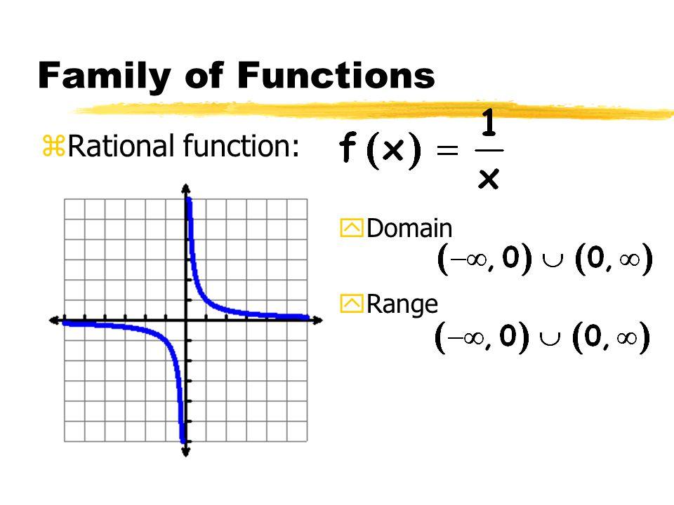 Family of Functions zRational function: yDomain yRange