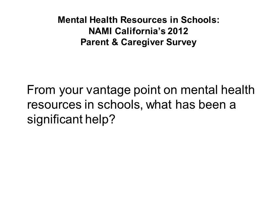Mental Health Resources in Schools: NAMI California's 2012 Parent & Caregiver Survey From your vantage point on mental health resources in schools, wh