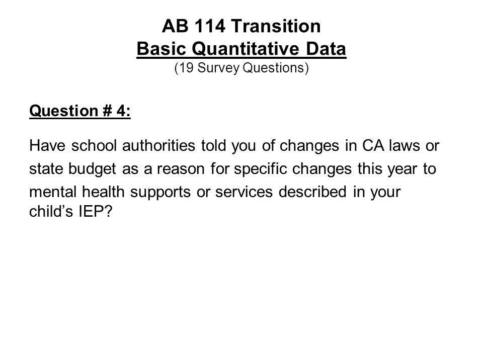 AB 114 Transition Basic Quantitative Data (19 Survey Questions) Question # 4: Have school authorities told you of changes in CA laws or state budget a