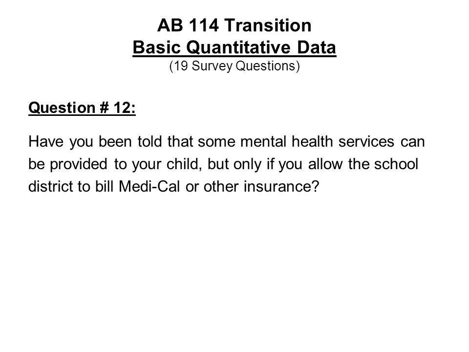 AB 114 Transition Basic Quantitative Data (19 Survey Questions) Question # 12: Have you been told that some mental health services can be provided to