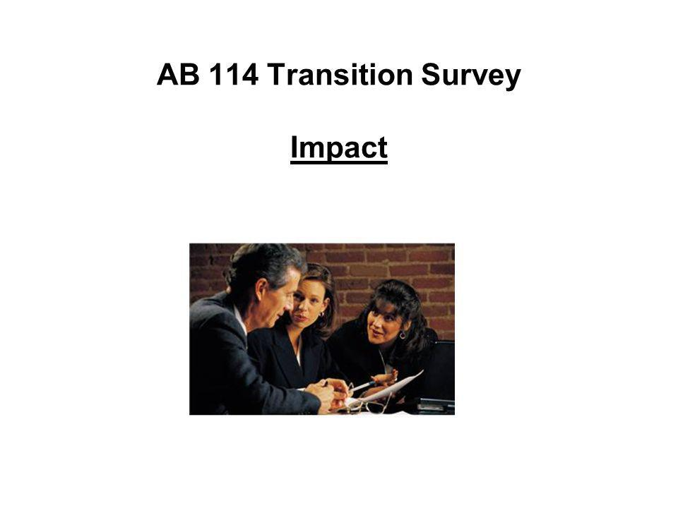 AB 114 Transition Survey Impact