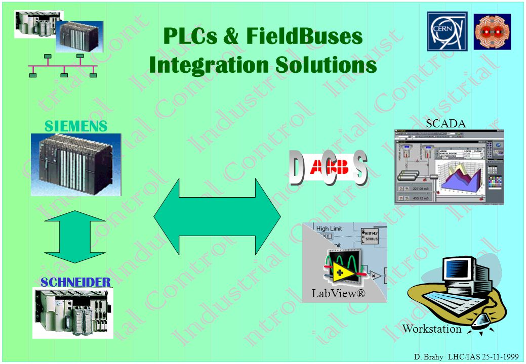 PLCs & FieldBuses Integration Solutions LabView® SCADA SIEMENS SCHNEIDER Workstation D.