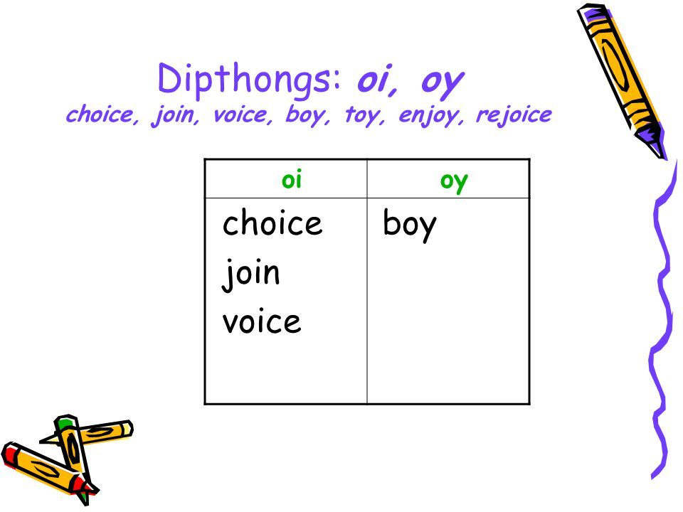 Dipthongs: oi, oy choice, join, voice, boy, toy, enjoy, rejoice oi oy choice join voice boy