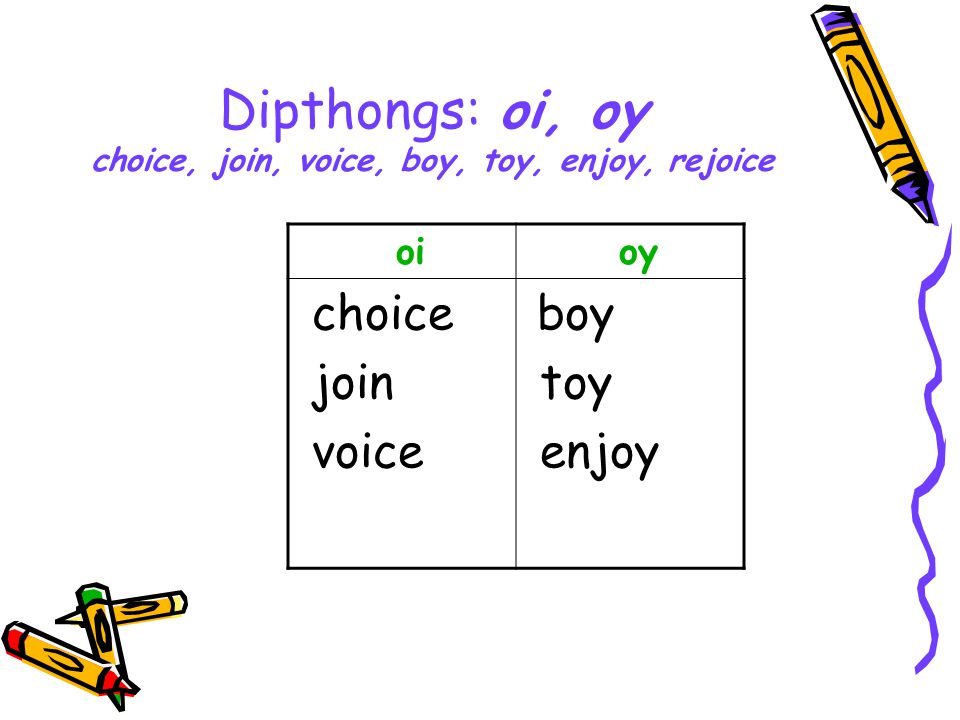 Dipthongs: oi, oy choice, join, voice, boy, toy, enjoy, rejoice oi oy choice join voice boy toy enjoy
