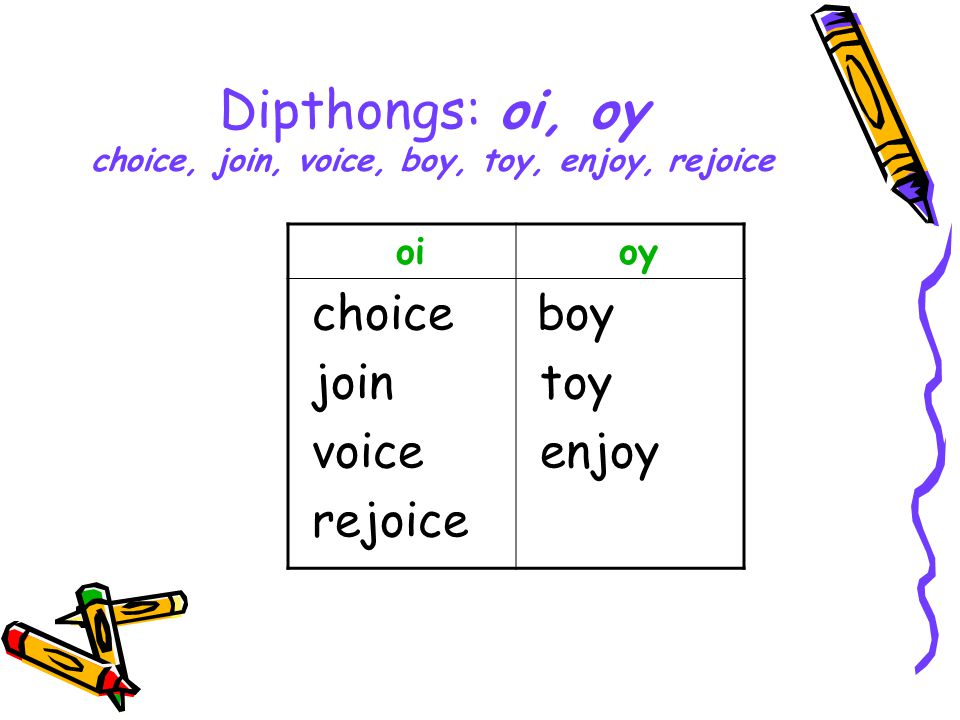 Dipthongs: oi, oy choice, join, voice, boy, toy, enjoy, rejoice oi oy choice join voice rejoice boy toy enjoy