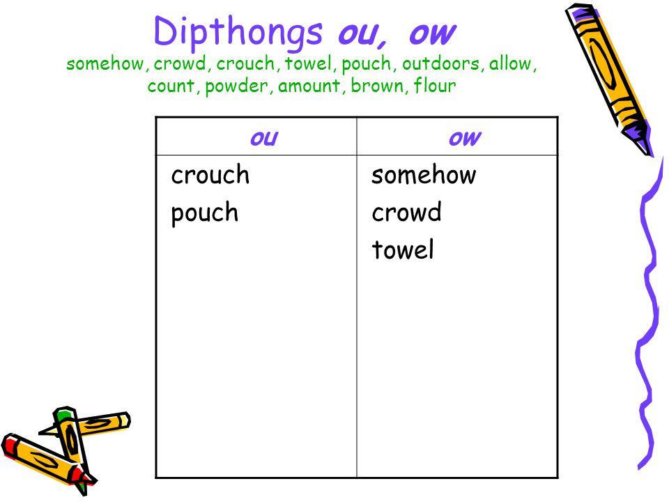 Dipthongs ou, ow somehow, crowd, crouch, towel, pouch, outdoors, allow, count, powder, amount, brown, flour ou ow crouch pouch somehow crowd towel