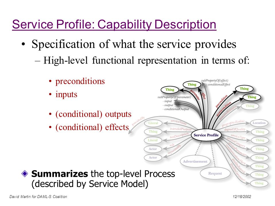 David Martin for DAML-S Coalition 12/18/2002 Service Profile: Capability Description Specification of what the service provides –High-level functional representation in terms of: preconditions inputs (conditional) outputs (conditional) effects Summarizes the top-level Process (described by Service Model)