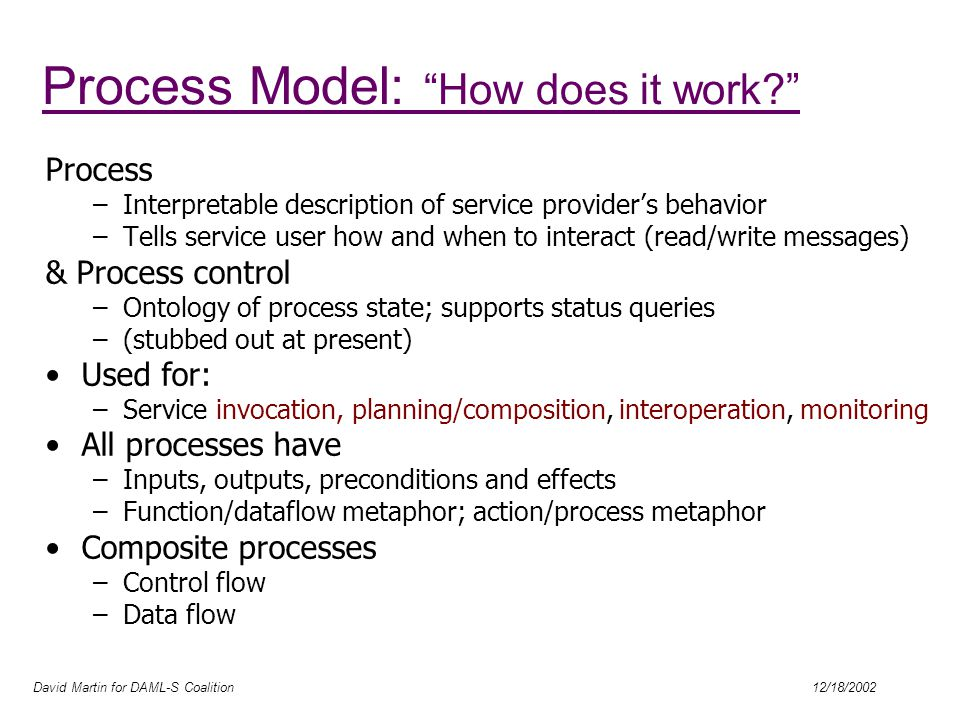 David Martin for DAML-S Coalition 12/18/2002 Service Model How does it work? Process –Interpretable description of service provider's behavior –Tells service user how and when to interact (read/write messages) & Process control –Ontology of process state; supports status queries –(stubbed out at present) Used for: –Service invocation, planning/composition, interoperation, monitoring All processes have –Inputs, outputs, preconditions and effects –Function/dataflow metaphor; action/process metaphor Composite processes –Control flow –Data flow Process Model: How does it work?