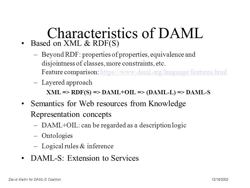 David Martin for DAML-S Coalition 12/18/2002 What is DAML-S.