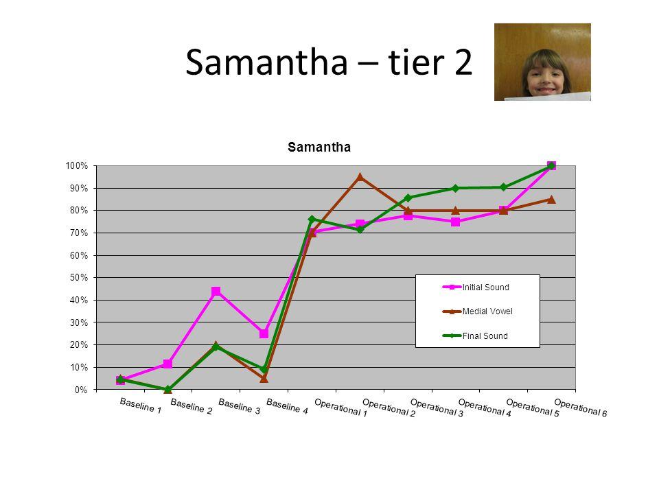 Samantha – tier 2