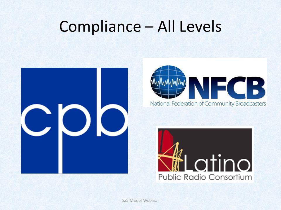 Compliance – All Levels 5x5 Model Webinar