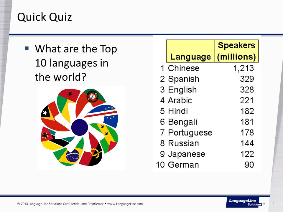 © 2013 LanguageLine Solutions Confidential and Proprietary www.LanguageLine.com 4 Quick Quiz  What are the Top 10 languages in the world?