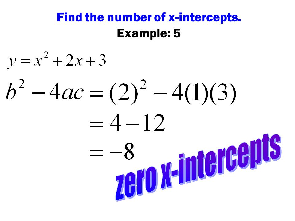 Find the number of x-intercepts. Example: 4