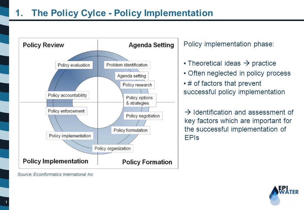 1 1.The Policy Cylce - Policy Implementation  Identification and assessment of key factors which are important for the successful implementation of E