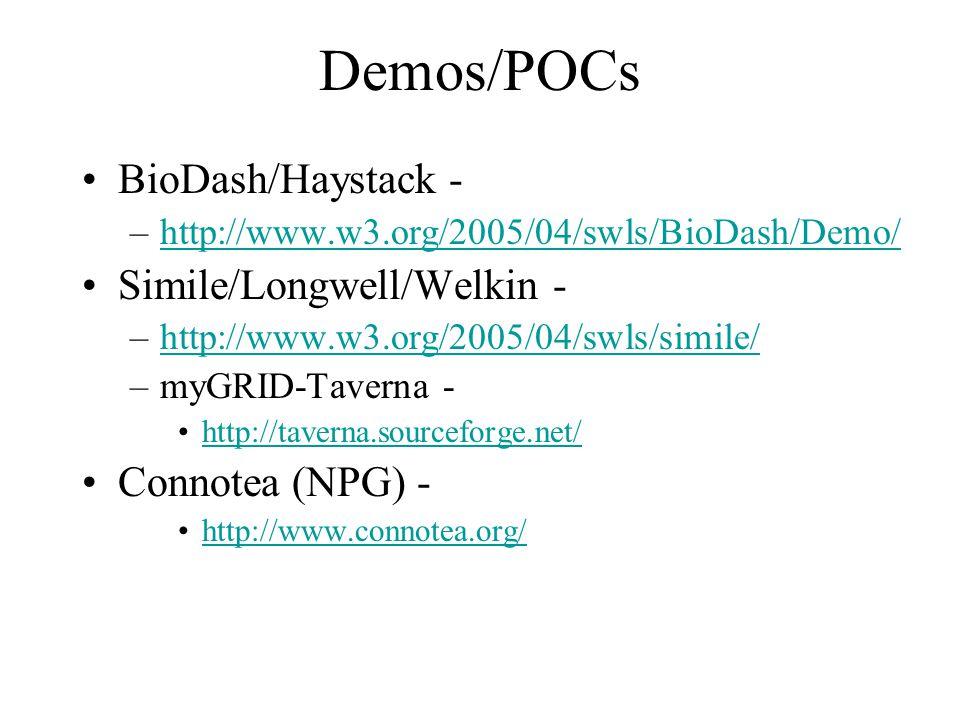 Demos/POCs BioDash/Haystack - –http://www.w3.org/2005/04/swls/BioDash/Demo/http://www.w3.org/2005/04/swls/BioDash/Demo/ Simile/Longwell/Welkin - –http://www.w3.org/2005/04/swls/simile/http://www.w3.org/2005/04/swls/simile/ –myGRID-Taverna - http://taverna.sourceforge.net/ Connotea (NPG) - http://www.connotea.org/