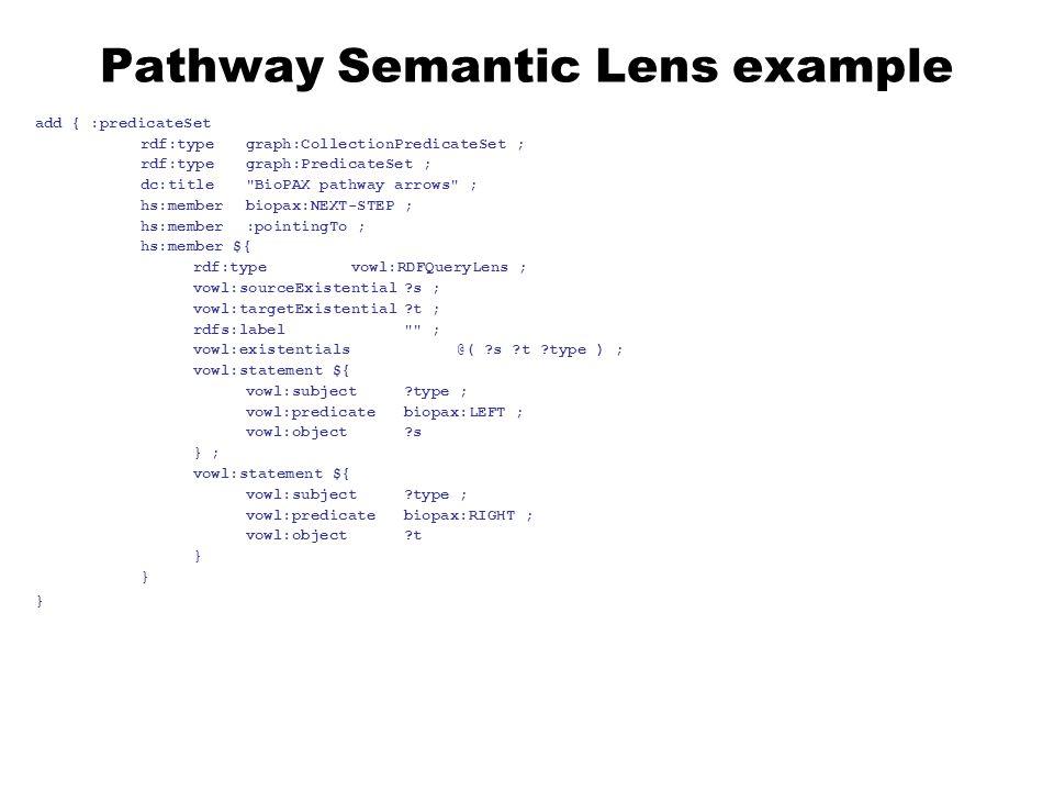 Pathway Semantic Lens example add { :predicateSet rdf:typegraph:CollectionPredicateSet ; rdf:typegraph:PredicateSet ; dc:title BioPAX pathway arrows ; hs:memberbiopax:NEXT-STEP ; hs:member:pointingTo ; hs:member ${ rdf:typevowl:RDFQueryLens ; vowl:sourceExistential s ; vowl:targetExistential t ; rdfs:label ; vowl:existentials@( s t type ) ; vowl:statement ${ vowl:subject type ; vowl:predicatebiopax:LEFT ; vowl:object s } ; vowl:statement ${ vowl:subject type ; vowl:predicatebiopax:RIGHT ; vowl:object t } } }