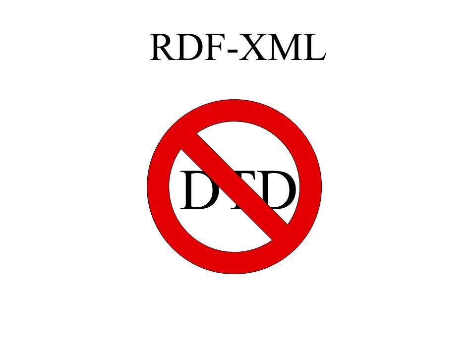 DTD RDF-XML