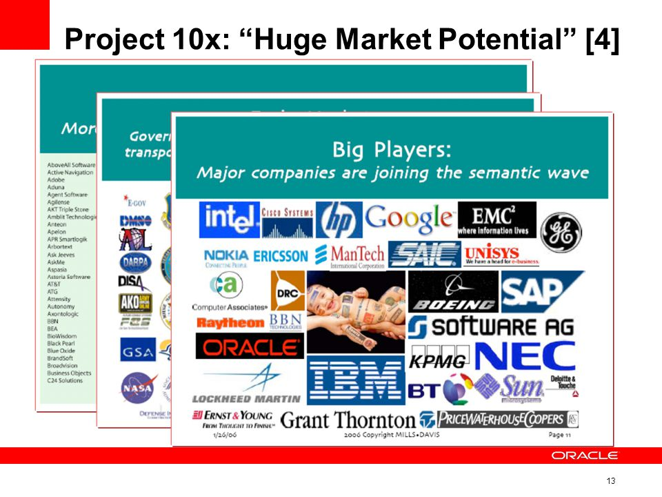 13 Project 10x: Huge Market Potential [4]