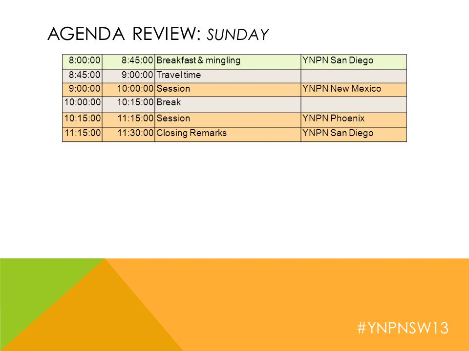 #YNPNSW13 AGENDA REVIEW: SUNDAY 8:00:008:45:00Breakfast & minglingYNPN San Diego 8:45:009:00:00Travel time 9:00:0010:00:00SessionYNPN New Mexico 10:00:0010:15:00Break 10:15:0011:15:00SessionYNPN Phoenix 11:15:0011:30:00Closing RemarksYNPN San Diego