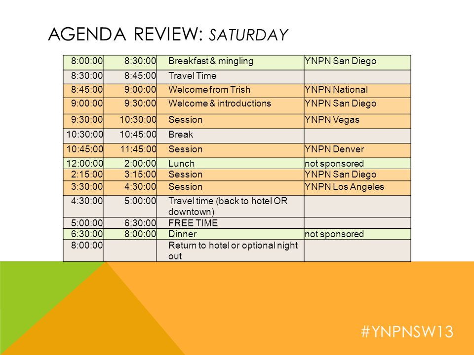 #YNPNSW13 AGENDA REVIEW: SATURDAY 8:00:008:30:00Breakfast & minglingYNPN San Diego 8:30:008:45:00Travel Time 8:45:009:00:00Welcome from TrishYNPN National 9:00:009:30:00Welcome & introductionsYNPN San Diego 9:30:0010:30:00SessionYNPN Vegas 10:30:0010:45:00Break 10:45:0011:45:00SessionYNPN Denver 12:00:002:00:00Lunchnot sponsored 2:15:003:15:00SessionYNPN San Diego 3:30:004:30:00SessionYNPN Los Angeles 4:30:005:00:00Travel time (back to hotel OR downtown) 5:00:006:30:00FREE TIME 6:30:008:00:00Dinnernot sponsored 8:00:00Return to hotel or optional night out