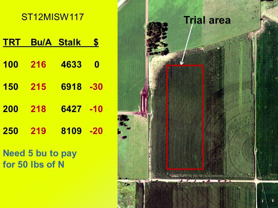 TRTBu/AStalk $ 100216 4633 0 150215 6918 -30 200218 6427 -10 250219 8109 -20 Need 5 bu to pay for 50 lbs of N ST12MISW117 Trial area