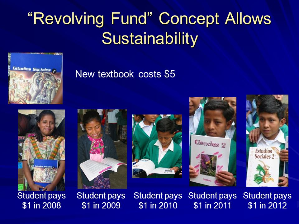 Revolving Fund Concept Allows Sustainability New textbook costs $5 Student pays $1 in 2008 Student pays $1 in 2009 Student pays $1 in 2010 Student pays $1 in 2011 Student pays $1 in 2012